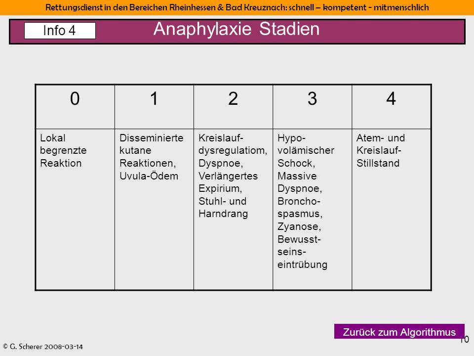 Rettungsdienst in den Bereichen Rheinhessen & Bad Kreuznach: schnell – kompetent - mitmenschlich © G. Scherer 2008-03-14 10 Anaphylaxie Stadien Info 4
