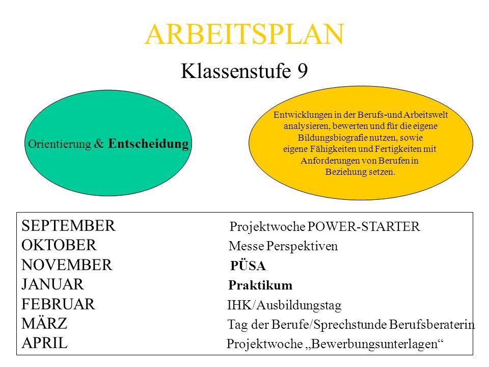 ARBEITSPLAN Klassenstufe 9 Orientierung & Entscheidung Entwicklungen in der Berufs-und Arbeitswelt analysieren, bewerten und für die eigene Bildungsbi