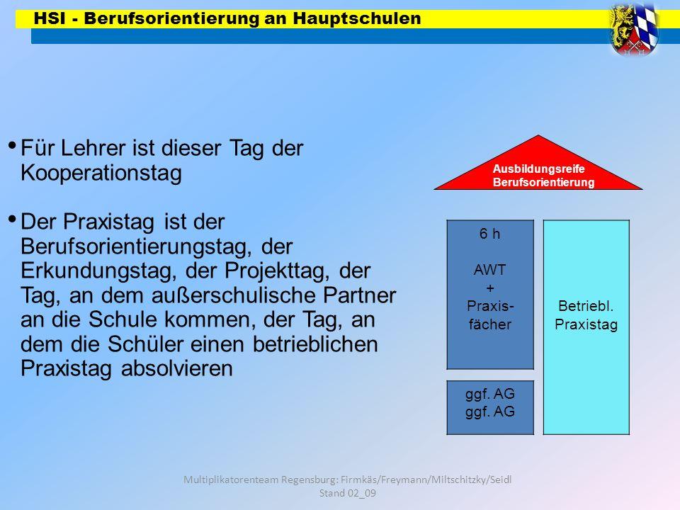 HSI - Berufsorientierung an Hauptschulen Multiplikatorenteam Regensburg: Firmkäs/Freymann/Miltschitzky/Seidl Stand 02_09 Für Lehrer ist dieser Tag der