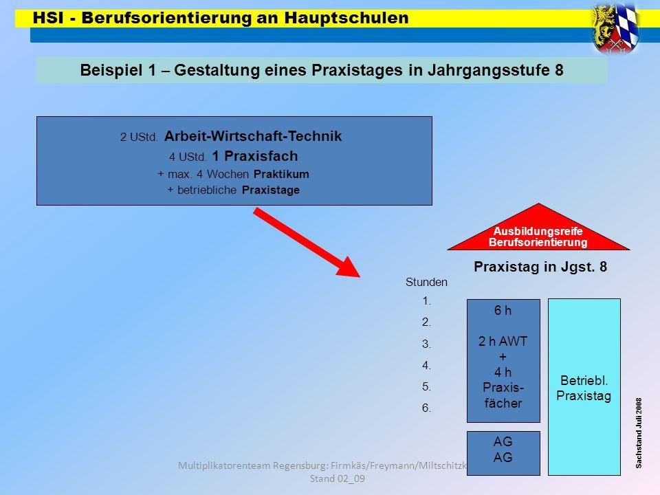 HSI - Berufsorientierung an Hauptschulen Multiplikatorenteam Regensburg: Firmkäs/Freymann/Miltschitzky/Seidl Stand 02_09 2 UStd. Arbeit-Wirtschaft-Tec
