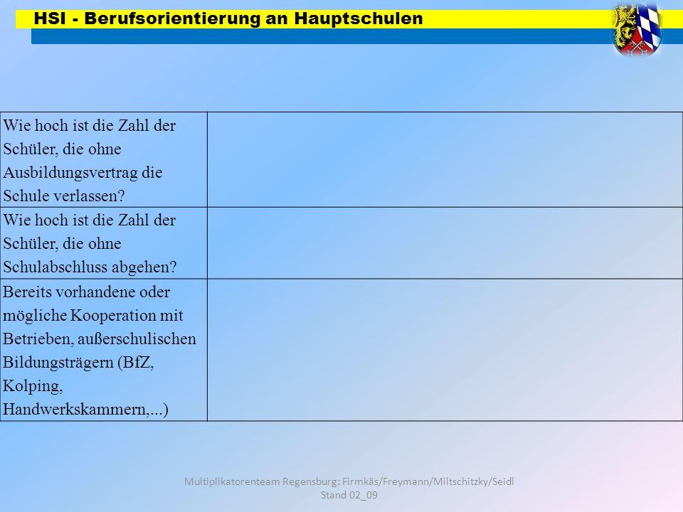 HSI - Berufsorientierung an Hauptschulen Multiplikatorenteam Regensburg: Firmkäs/Freymann/Miltschitzky/Seidl Stand 02_09 Wie hoch ist die Zahl der Sch
