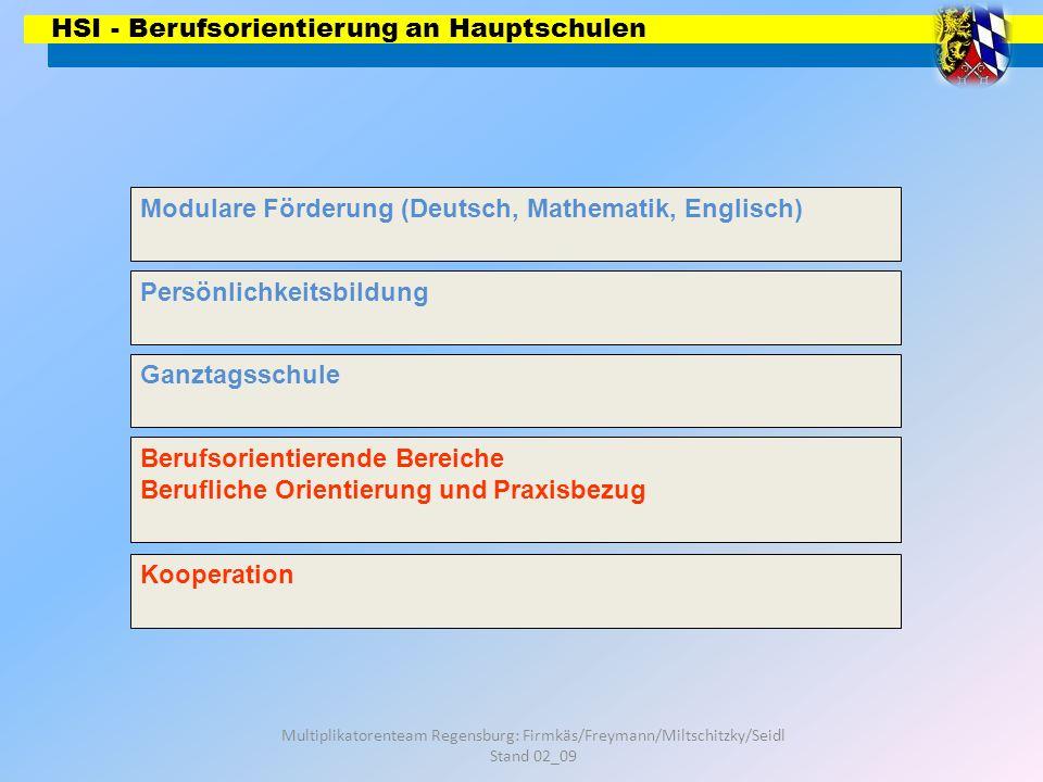 HSI - Berufsorientierung an Hauptschulen Multiplikatorenteam Regensburg: Firmkäs/Freymann/Miltschitzky/Seidl Stand 02_09 Rahmenbedingungen für die BO - Tastschreiben 5./6.