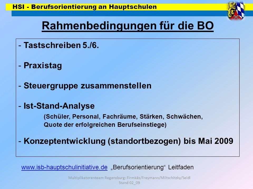 HSI - Berufsorientierung an Hauptschulen Multiplikatorenteam Regensburg: Firmkäs/Freymann/Miltschitzky/Seidl Stand 02_09 Rahmenbedingungen für die BO