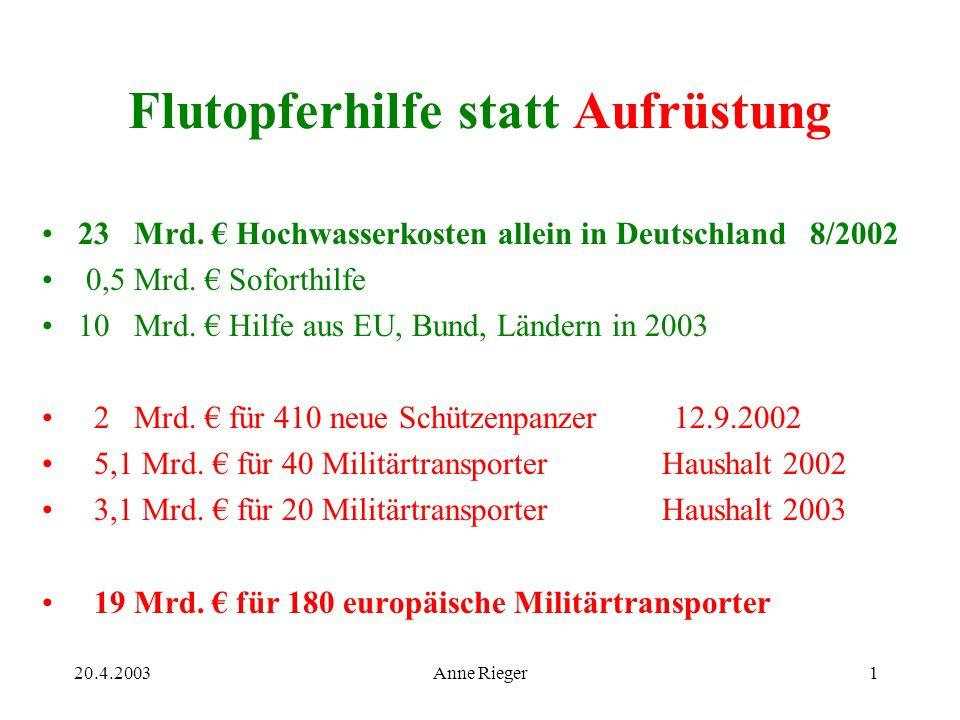 20.4.2003Anne Rieger1 Flutopferhilfe statt Aufrüstung 23 Mrd.