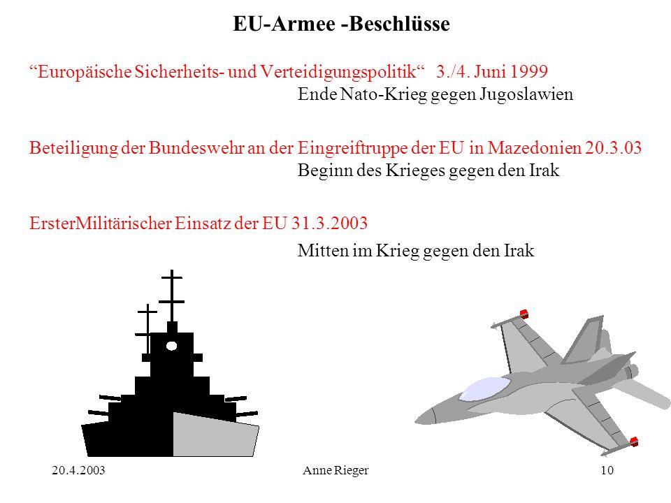 20.4.2003Anne Rieger10 EU-Armee -Beschlüsse Europäische Sicherheits- und Verteidigungspolitik 3./4.