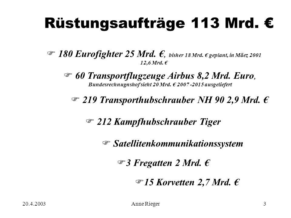 20.4.2003Anne Rieger3 F 219 Transporthubschrauber NH 90 2,9 Mrd.
