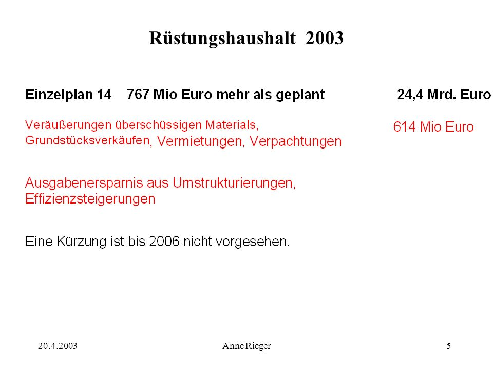 20.4.2003Anne Rieger5 Rüstungshaushalt 2003