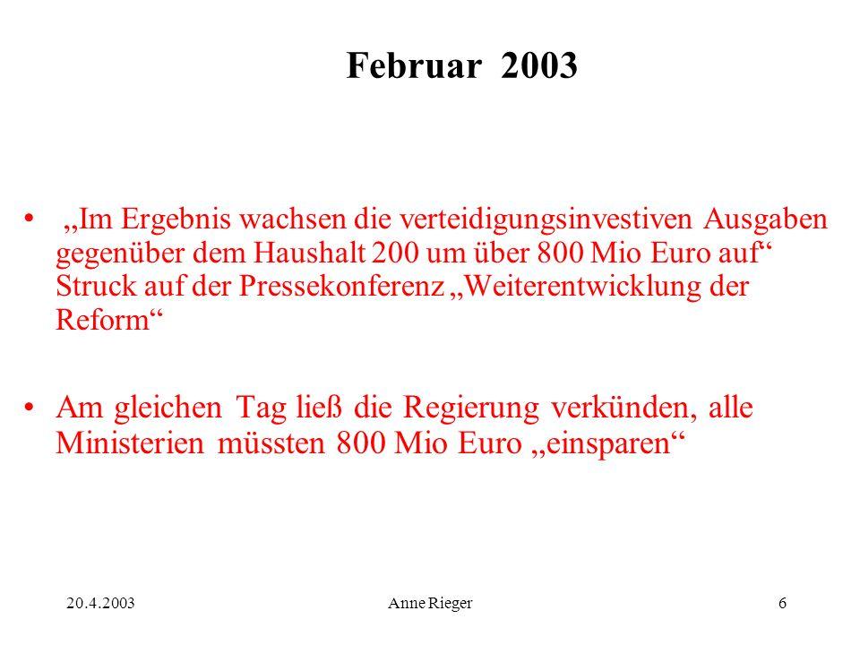 20.4.2003Anne Rieger6 Februar 2003 Im Ergebnis wachsen die verteidigungsinvestiven Ausgaben gegenüber dem Haushalt 200 um über 800 Mio Euro auf Struck auf der Pressekonferenz Weiterentwicklung der Reform Am gleichen Tag ließ die Regierung verkünden, alle Ministerien müssten 800 Mio Euro einsparen