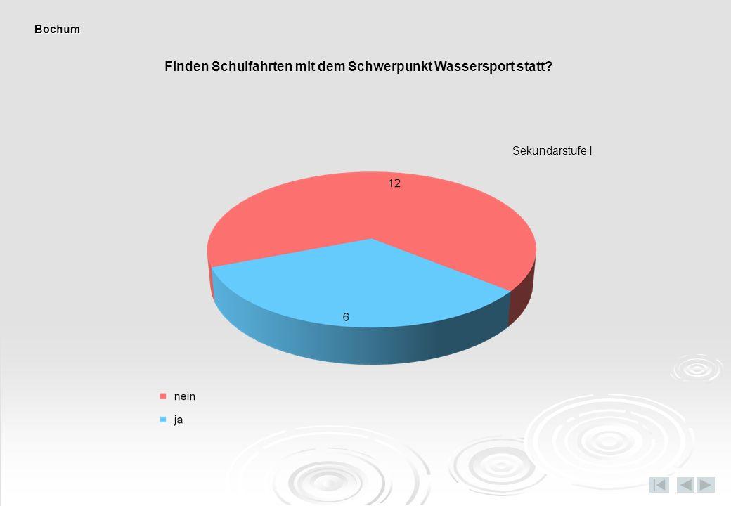 Finden Schulfahrten mit dem Schwerpunkt Wassersport statt Sekundarstufe I Bochum