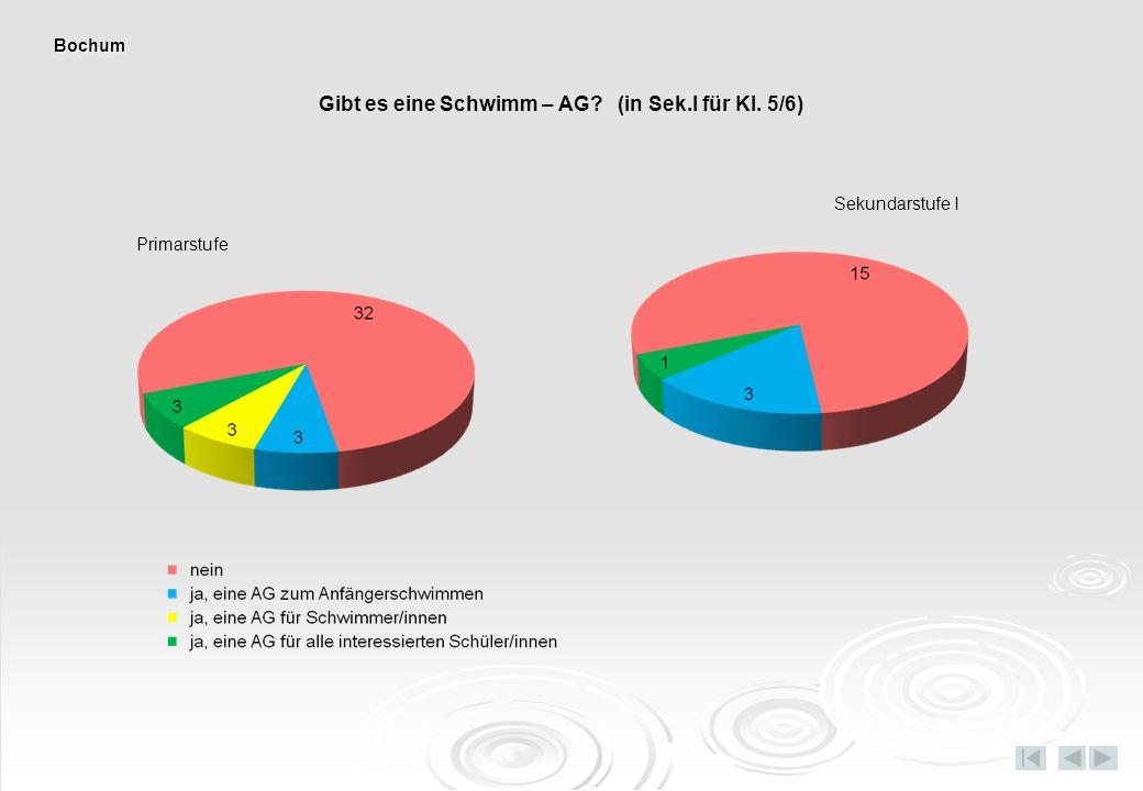 Gibt es eine Schwimm – AG (in Sek.I für Kl. 5/6) Sekundarstufe I Primarstufe Bochum