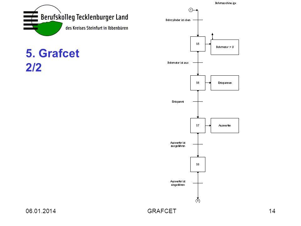 06.01.2014GRAFCET14 5. Grafcet 2/2