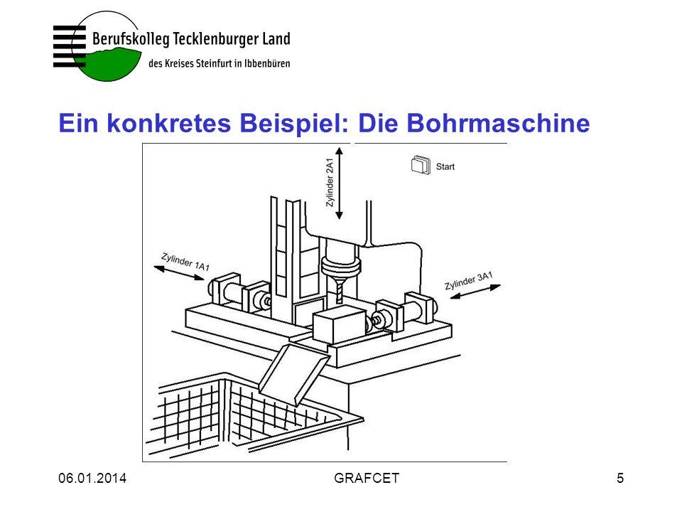 06.01.2014GRAFCET5 Ein konkretes Beispiel: Die Bohrmaschine