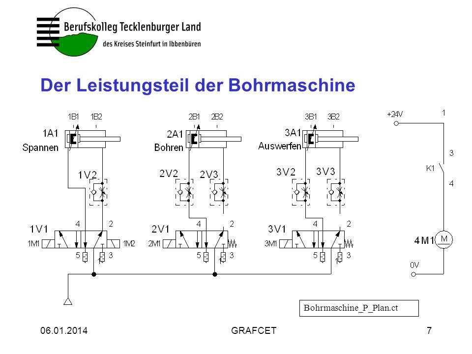 06.01.2014GRAFCET7 Der Leistungsteil der Bohrmaschine Bohrmaschine_P_Plan.ct