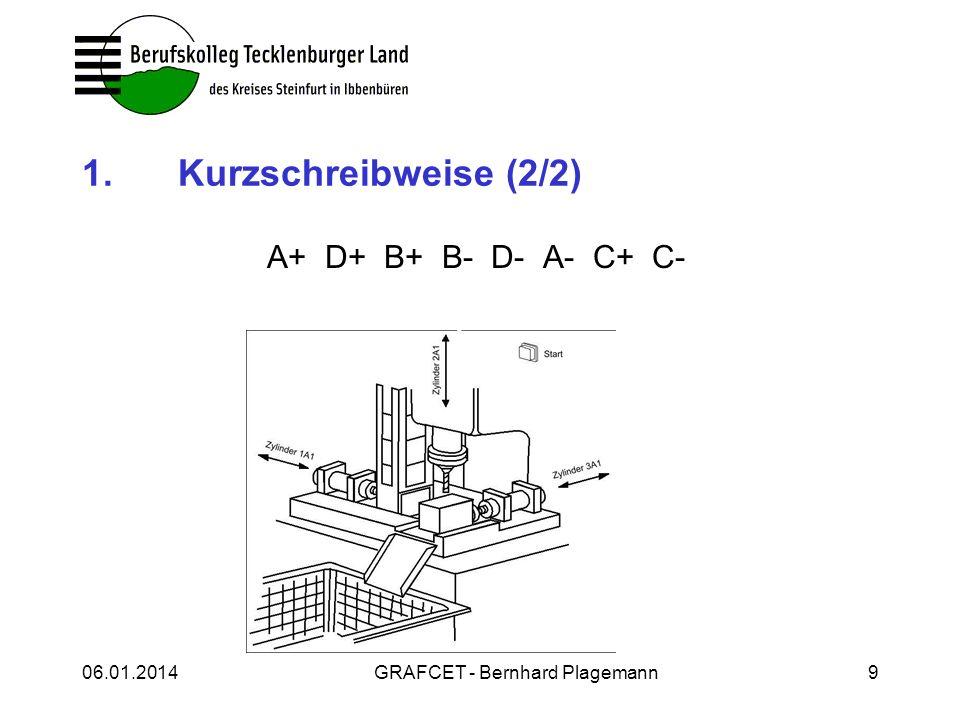 06.01.2014GRAFCET - Bernhard Plagemann9 1.Kurzschreibweise (2/2) A+ D+ B+ B- D- A- C+ C-