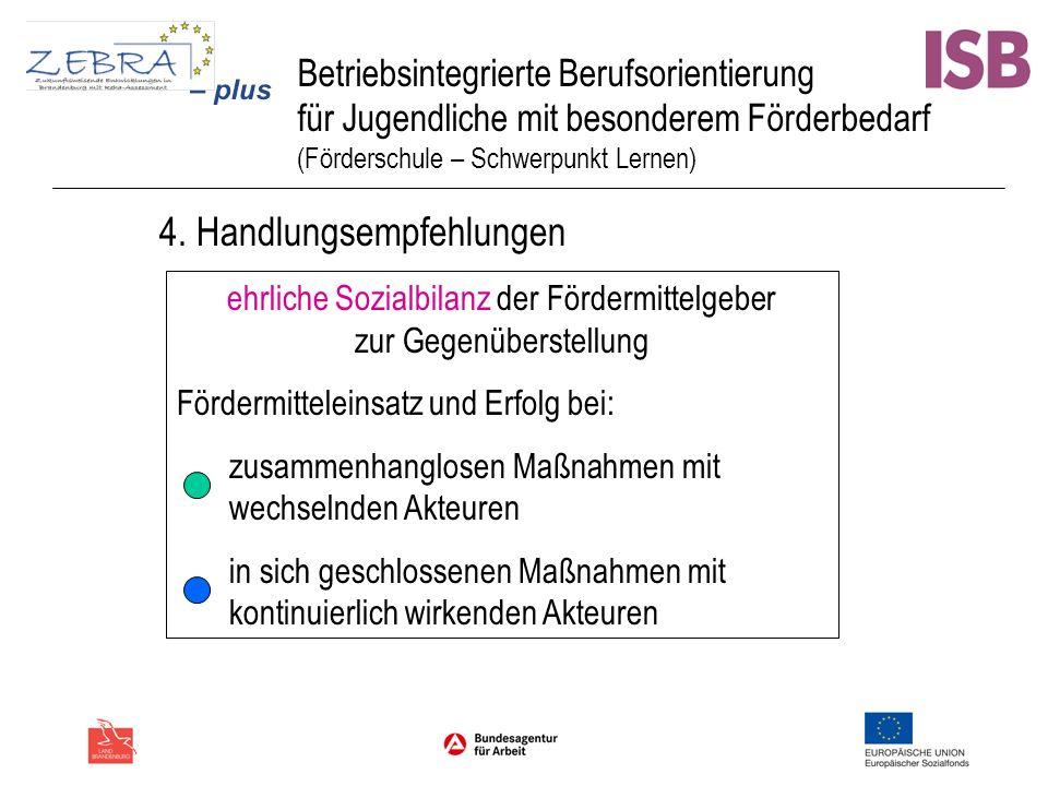 Betriebsintegrierte Berufsorientierung für Jugendliche mit besonderem Förderbedarf (Förderschule – Schwerpunkt Lernen) 4. Handlungsempfehlungen ehrlic