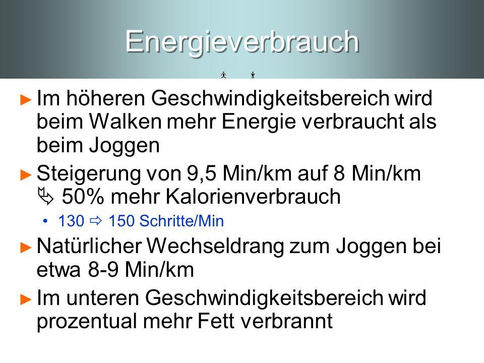 Energieverbrauch Im höheren Geschwindigkeitsbereich wird beim Walken mehr Energie verbraucht als beim Joggen Steigerung von 9,5 Min/km auf 8 Min/km 50
