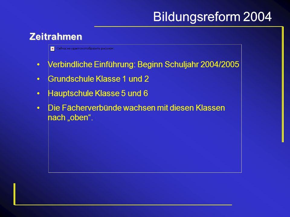Bildungsreform 2004 Zeitrahmen Verbindliche Einführung: Beginn Schuljahr 2004/2005 Grundschule Klasse 1 und 2 Hauptschule Klasse 5 und 6 Die Fächerver