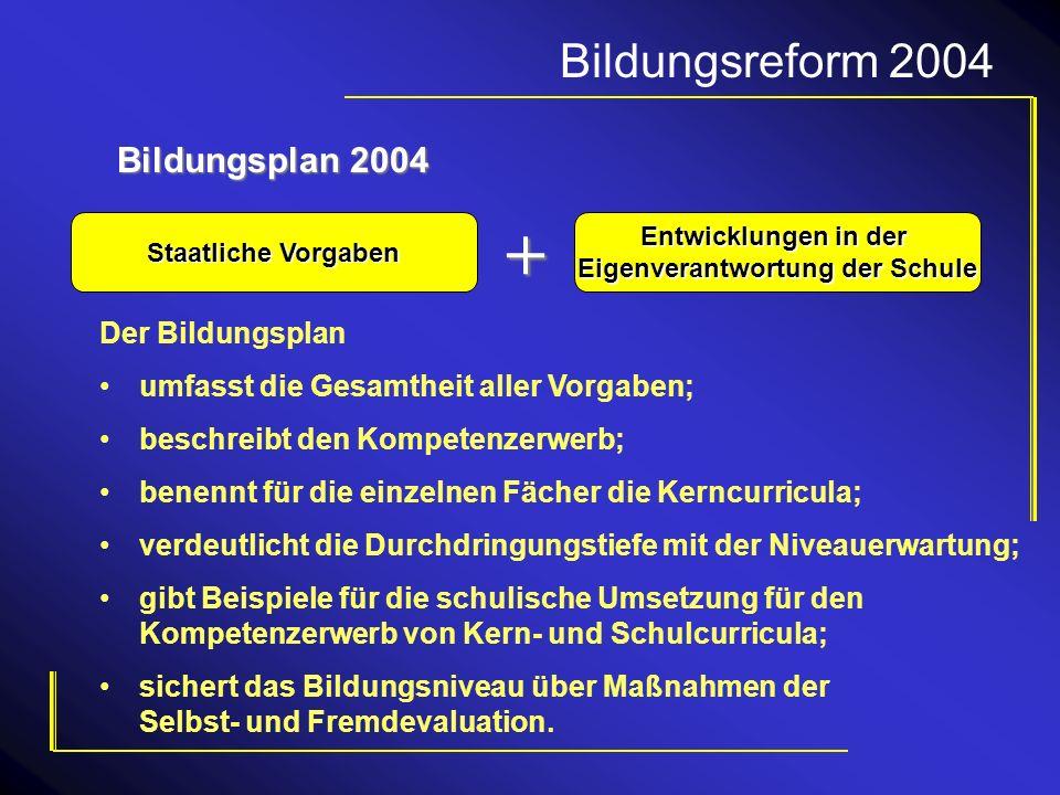 Bildungsplan 2004 Entwicklungen in der Eigenverantwortung der Schule Staatliche Vorgaben + Der Bildungsplan umfasst die Gesamtheit aller Vorgaben; bes