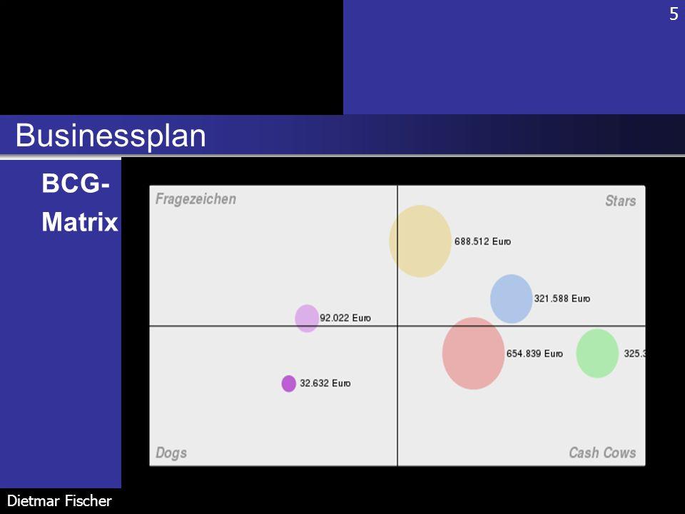 Businessplan 5 FH Potsdam Dietmar Fischer BCG- Matrix