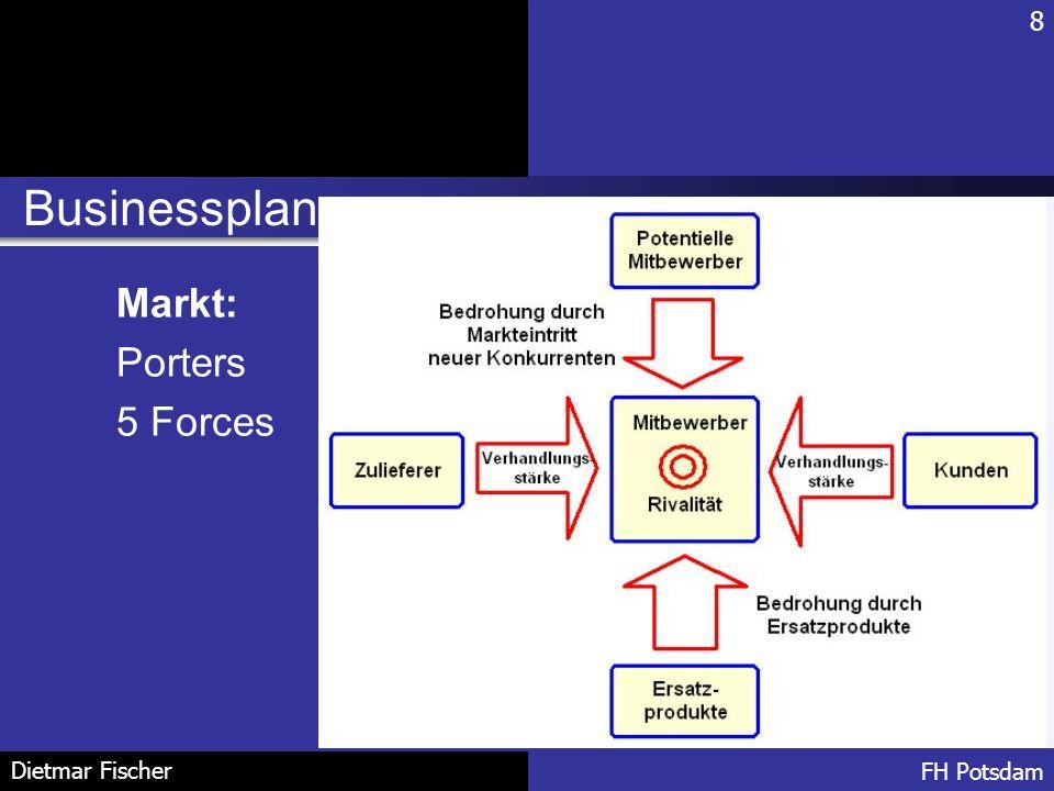Businessplan 8 FH Potsdam Dietmar Fischer Markt: Porters 5 Forces
