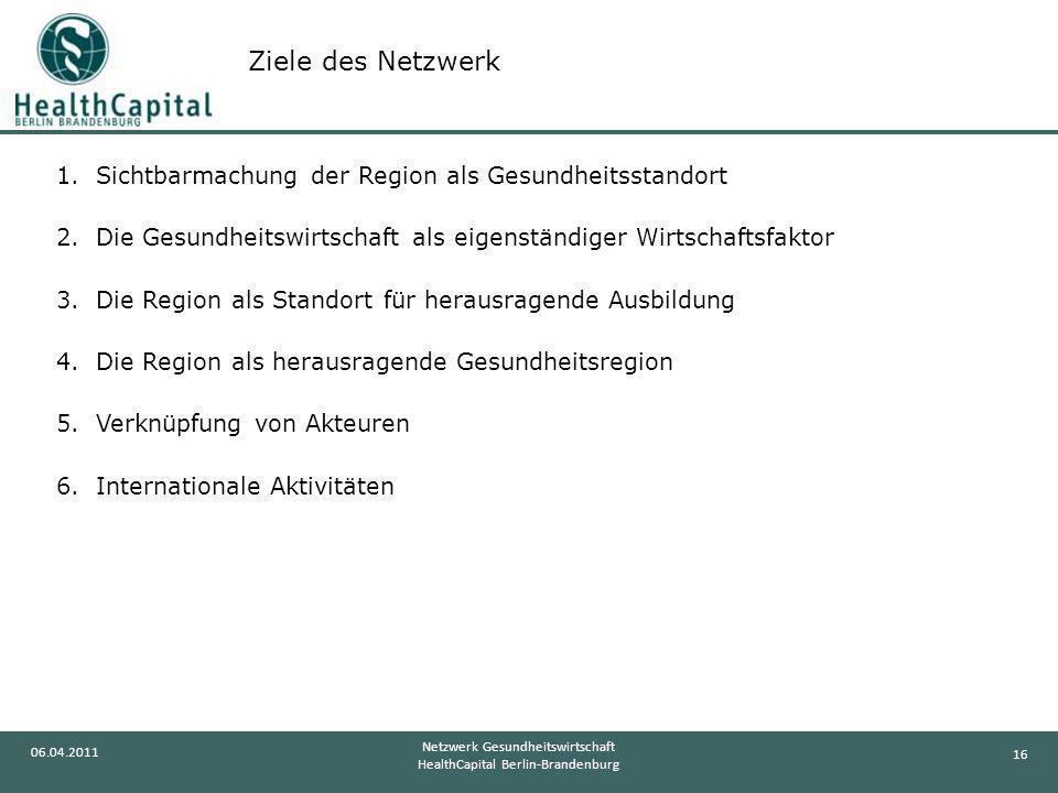 16 06.04.2011 Netzwerk Gesundheitswirtschaft HealthCapital Berlin-Brandenburg 1.Sichtbarmachung der Region als Gesundheitsstandort 2.Die Gesundheitswi