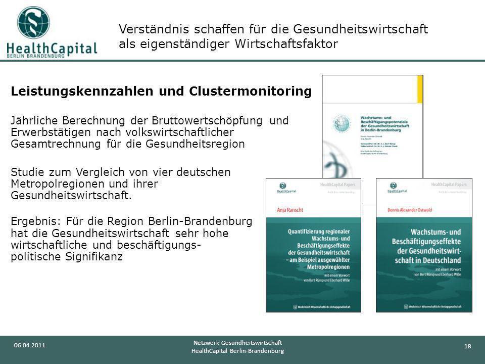 18 06.04.2011 Netzwerk Gesundheitswirtschaft HealthCapital Berlin-Brandenburg Leistungskennzahlen und Clustermonitoring Jährliche Berechnung der Brutt