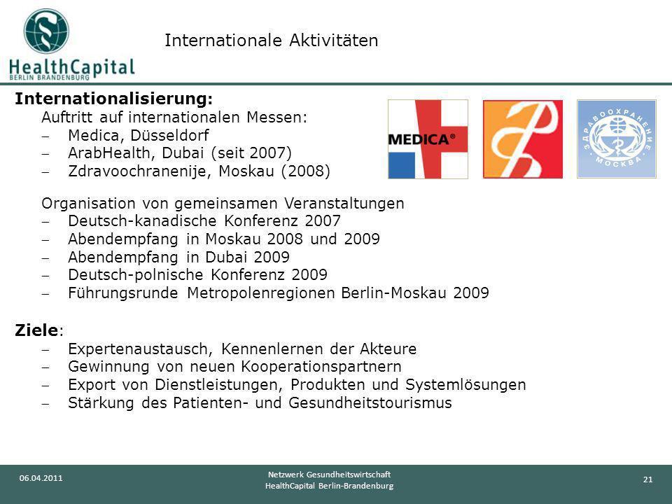 21 06.04.2011 Netzwerk Gesundheitswirtschaft HealthCapital Berlin-Brandenburg Internationalisierung : Auftritt auf internationalen Messen: Medica, Düs