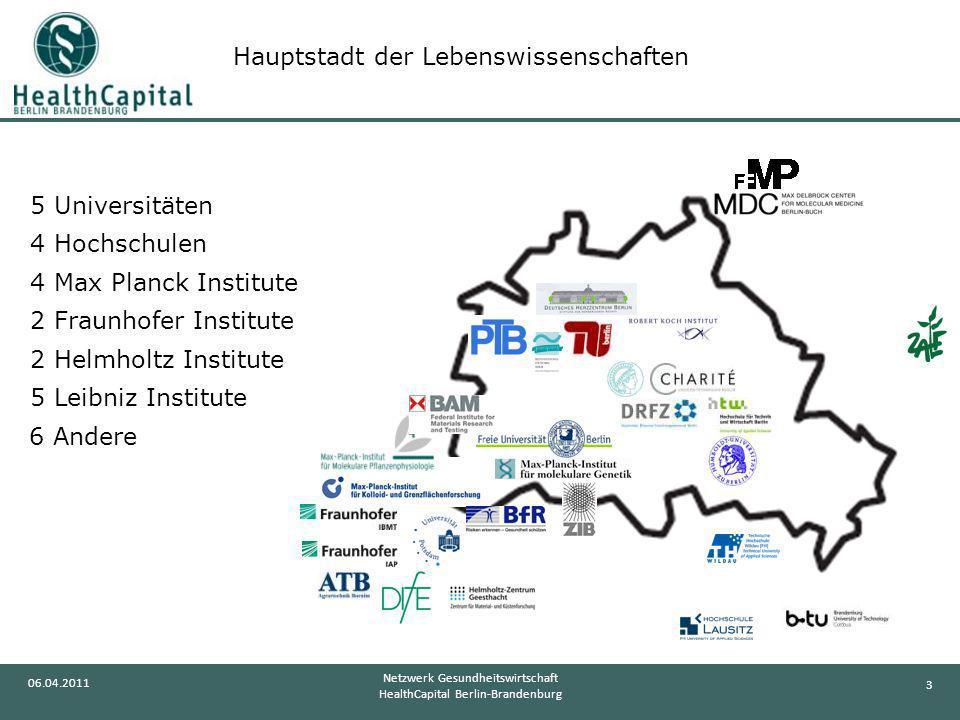 3 06.04.2011 Netzwerk Gesundheitswirtschaft HealthCapital Berlin-Brandenburg 5 Universitäten 4 Hochschulen 4 Max Planck Institute 2 Fraunhofer Institu