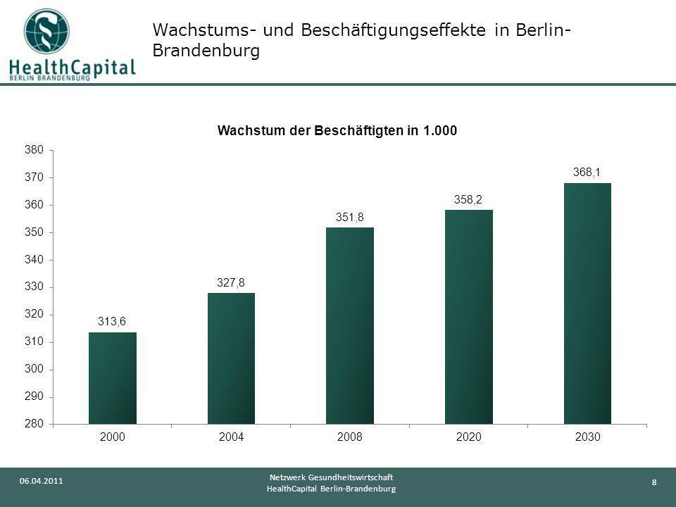 8 06.04.2011 Netzwerk Gesundheitswirtschaft HealthCapital Berlin-Brandenburg Wachstums- und Beschäftigungseffekte in Berlin- Brandenburg