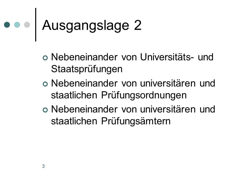 3 Ausgangslage 2 Nebeneinander von Universitäts- und Staatsprüfungen Nebeneinander von universitären und staatlichen Prüfungsordnungen Nebeneinander von universitären und staatlichen Prüfungsämtern