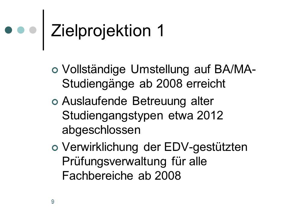 9 Zielprojektion 1 Vollständige Umstellung auf BA/MA- Studiengänge ab 2008 erreicht Auslaufende Betreuung alter Studiengangstypen etwa 2012 abgeschlossen Verwirklichung der EDV-gestützten Prüfungsverwaltung für alle Fachbereiche ab 2008