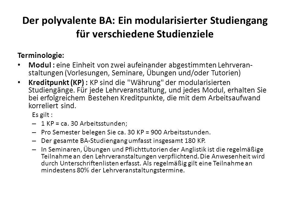 Der polyvalente BA: Ein modularisierter Studiengang für verschiedene Studienziele Terminologie: Modul : eine Einheit von zwei aufeinander abgestimmten