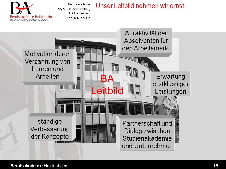 Berufsakademie BA Baden-Württemberg BA Heidenheim Pluspunkte der BA Berufsakademie Heidenheim15 Unser Leitbild nehmen wir ernst. Motivation durch Verz