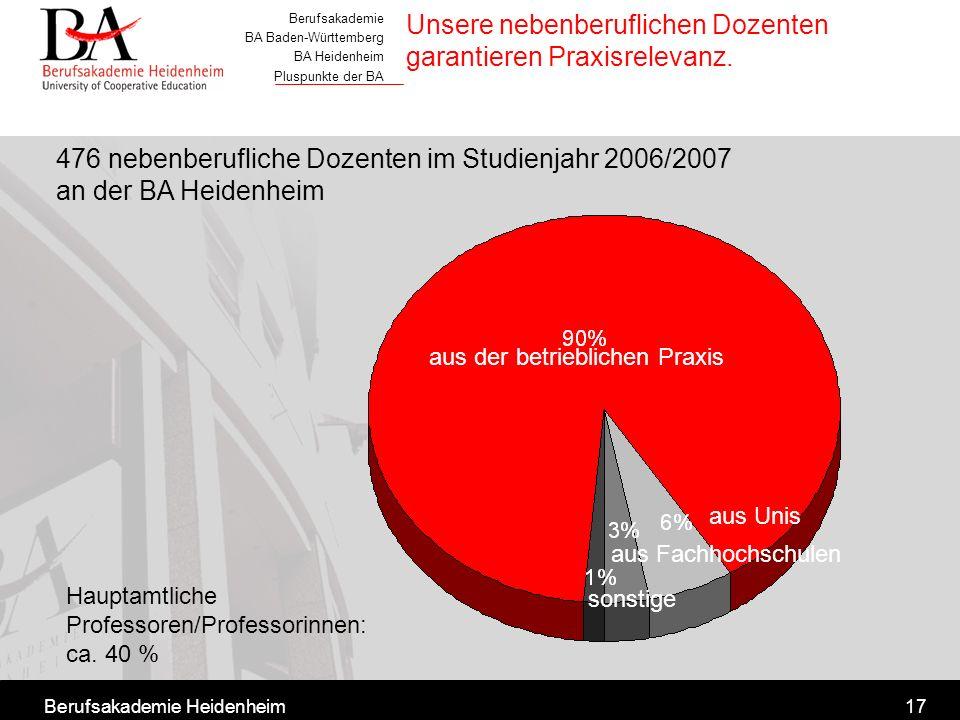Berufsakademie BA Baden-Württemberg BA Heidenheim Pluspunkte der BA Berufsakademie Heidenheim17 Unsere nebenberuflichen Dozenten garantieren Praxisrel