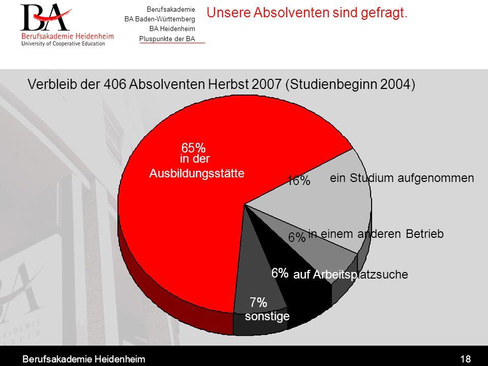 Berufsakademie BA Baden-Württemberg BA Heidenheim Pluspunkte der BA Berufsakademie Heidenheim18 Unsere Absolventen sind gefragt. in der Ausbildungsstä