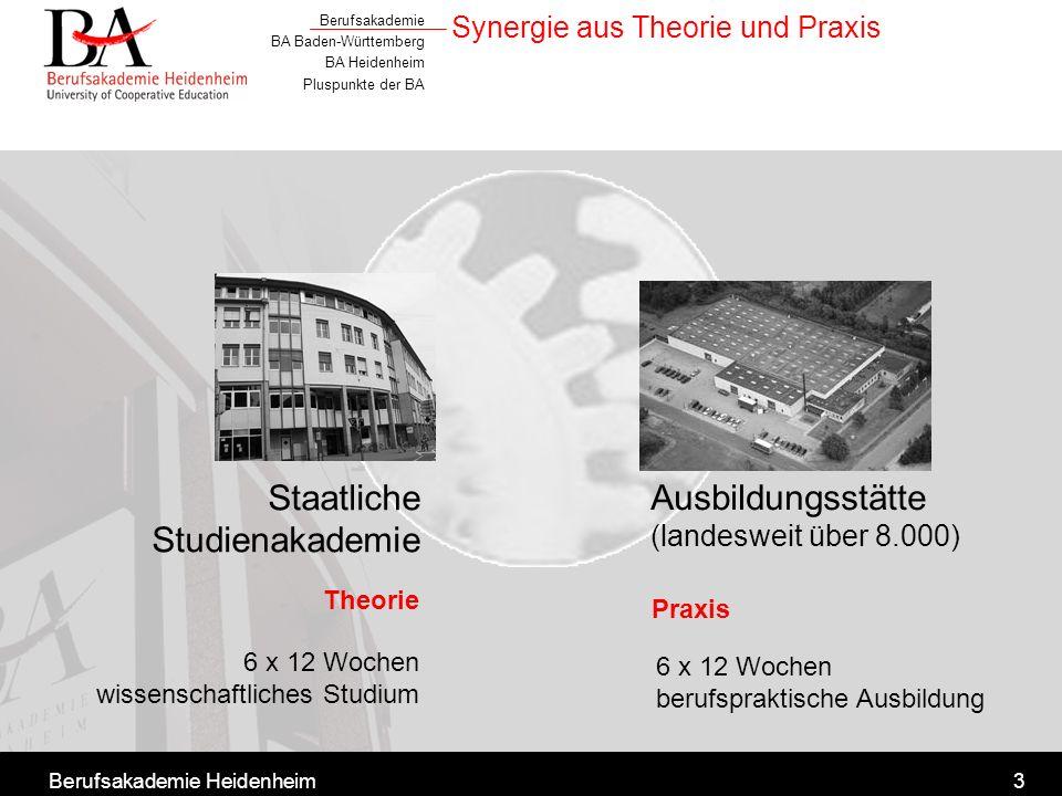 Berufsakademie BA Baden-Württemberg BA Heidenheim Pluspunkte der BA Berufsakademie Heidenheim3 Synergie aus Theorie und Praxis 6 x 12 Wochen wissensch