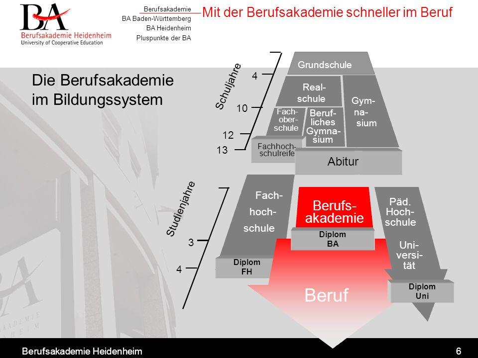 Berufsakademie BA Baden-Württemberg BA Heidenheim Pluspunkte der BA Berufsakademie Heidenheim6 Mit der Berufsakademie schneller im Beruf Schuljahre 10