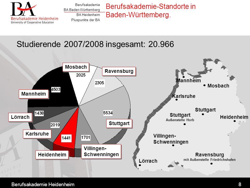 Berufsakademie BA Baden-Württemberg BA Heidenheim Pluspunkte der BA Berufsakademie Heidenheim9 Anzahl der Studierenden in Baden-Württemberg.