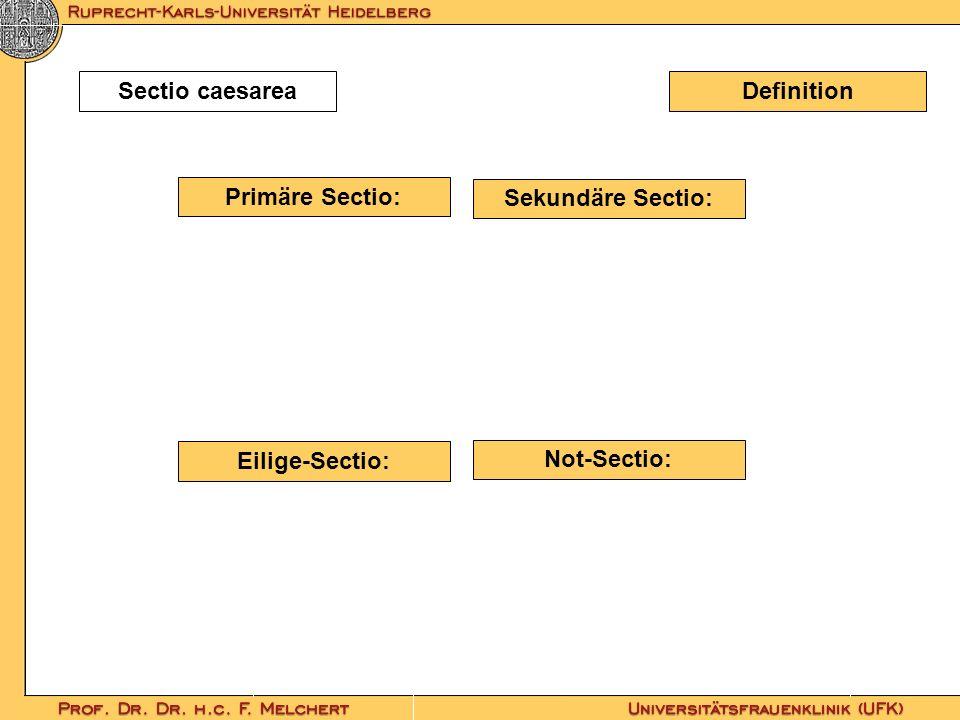 DefinitionSectio caesarea Primäre Sectio: Sekundäre Sectio: Eilige-Sectio: Not-Sectio: