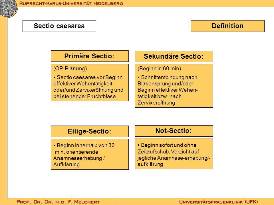 DefinitionSectio caesarea Primäre Sectio: (OP-Planung) Sectio caesarea vor Beginn effektiver Wehentätigkeit oder/und Zervixeröffnung und bei stehender