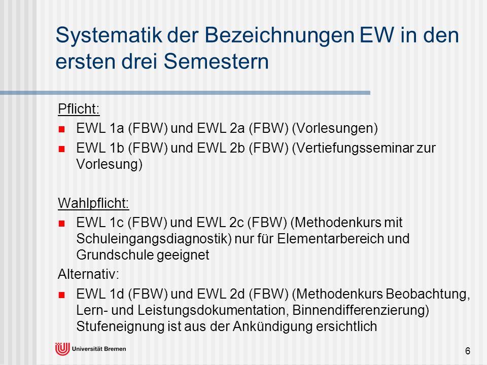 6 Systematik der Bezeichnungen EW in den ersten drei Semestern Pflicht: EWL 1a (FBW) und EWL 2a (FBW) (Vorlesungen) EWL 1b (FBW) und EWL 2b (FBW) (Ver
