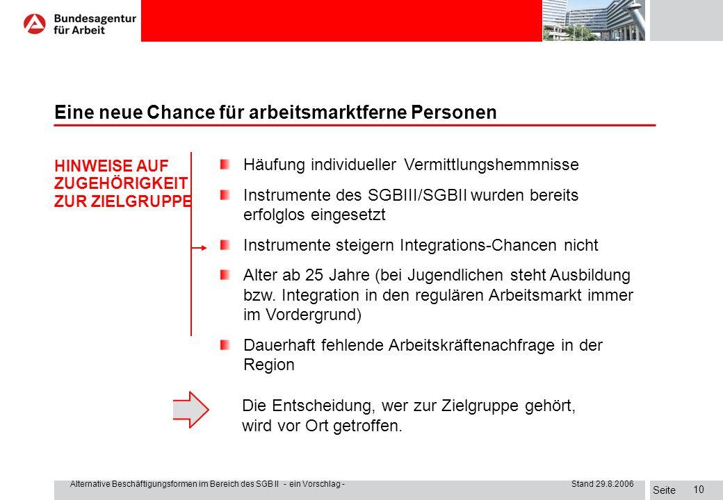 Seite Alternative Beschäftigungsformen im Bereich des SGB II - ein Vorschlag - Stand 29.8.2006 9 Die Verwirklichung dieser Perspektive setzt eine umfa