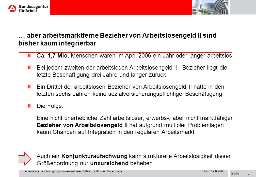 Seite Alternative Beschäftigungsformen im Bereich des SGB II - ein Vorschlag - Stand 29.8.2006 13 I.