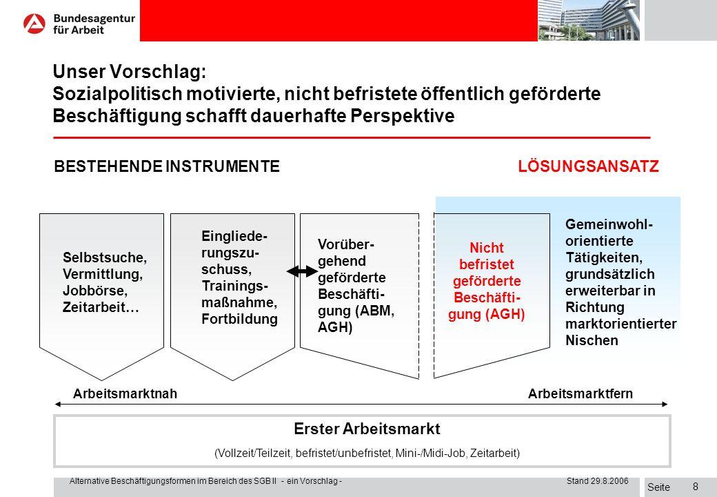 Seite Alternative Beschäftigungsformen im Bereich des SGB II - ein Vorschlag - Stand 29.8.2006 7 Die bisherigen Instrumente wirken in diesen Fällen hä