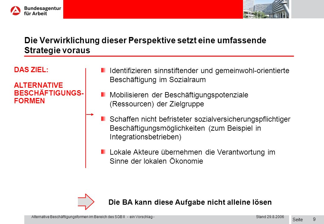 Seite Alternative Beschäftigungsformen im Bereich des SGB II - ein Vorschlag - Stand 29.8.2006 9 Die Verwirklichung dieser Perspektive setzt eine umfassende Strategie voraus Identifizieren sinnstiftender und gemeinwohl-orientierte Beschäftigung im Sozialraum Mobilisieren der Beschäftigungspotenziale (Ressourcen) der Zielgruppe Schaffen nicht befristeter sozialversicherungspflichtiger Beschäftigungsmöglichkeiten (zum Beispiel in Integrationsbetrieben) Lokale Akteure übernehmen die Verantwortung im Sinne der lokalen Ökonomie DAS ZIEL: ALTERNATIVE BESCHÄFTIGUNGS- FORMEN Die BA kann diese Aufgabe nicht alleine lösen