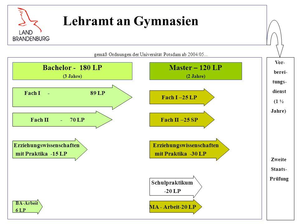 Lehramt an Gymnasien gemäß Ordnungen der Universität Potsdam ab 2004/05...