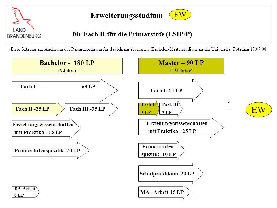 Erweiterungsstudium für Fach II für die Primarstufe (LSIP/P) Fach I - 69 LP Bachelor - 180 LP (3 Jahre) Master – 90 LP (1 ½ Jahre) Fach I -14 LP Fach II -35 LP Fach III -35 LP Erziehungswissenschaften mit Praktika -15 LP Primarstufenspezifik -20 LP Erziehungswissenschaften mit Praktika -25 LP Primarstufen- spezifik -10 LP Schulpraktikum -20 LP MA - Arbeit-15 LP Fach III 3 LP Fach II 3 LP BA-Arbeit 6 LP Erste Satzung zur Änderung der Rahmenordnung für das lehramtsbezogene Bachelor-Masterstudium an der Universität Potsdam 17.07.08 ^=^= EW