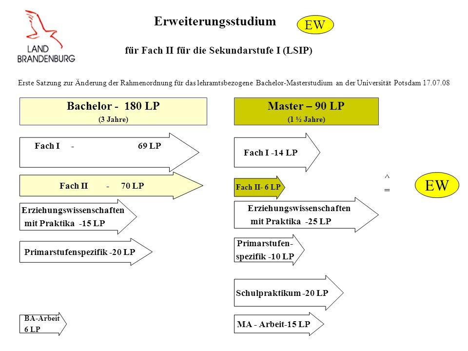 Erweiterungsstudium für die Sekundarstufe II (im Lehramt an Gymnasien) Fach I - 89 LP Bachelor - 180 LP (3 Jahre) Master – 120 LP (2 Jahre) Fach I –25 LP Erziehungswissenschaften mit Praktika -15 LP Erziehungswissenschaften mit Praktika -30 LP Schulpraktikum -20 LP MA - Arbeit-20 LP Fach II - 70 LP Fach II –25 LP BA-Arbeit 6 LP Erste Satzung zur Änderung der Rahmenordnung für das lehramtsbezogene Bachelor-Masterstudium an der Universität Potsdam 17.07.08 ^=^= EW