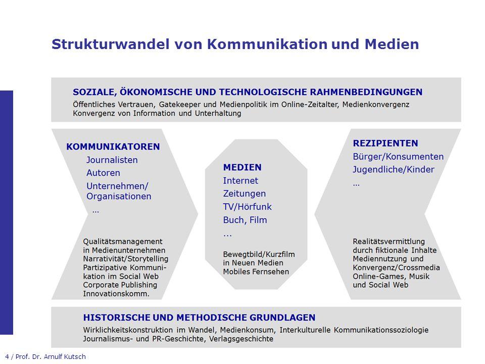 15 / Prof.Dr. Arnulf Kutsch 3. B.A. Kommunikations- u.