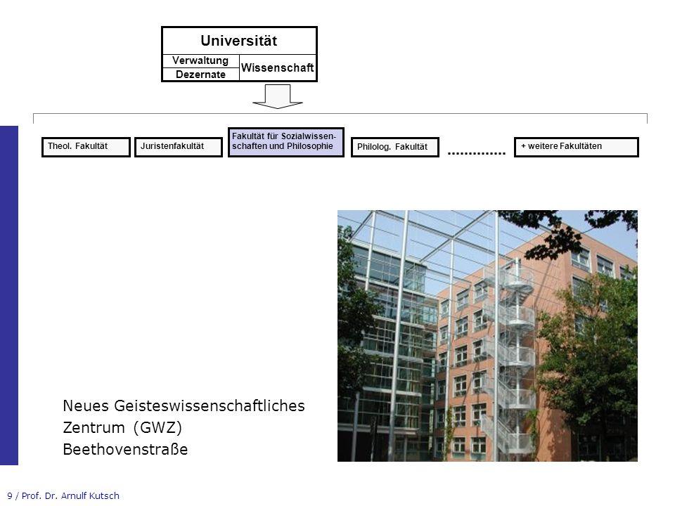10 / Prof.Dr. Arnulf Kutsch Universität Verwaltung Dezernate Wissenschaft Theol.